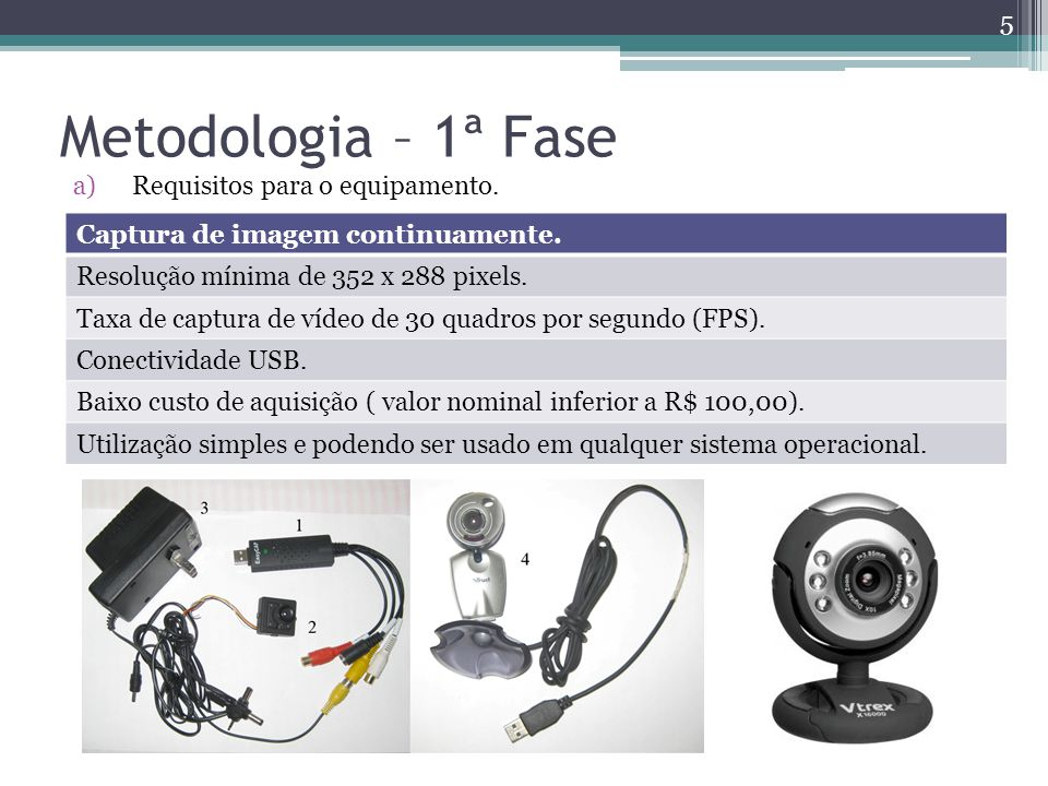 Metodologia – 1ª Fase Captura de imagem continuamente.