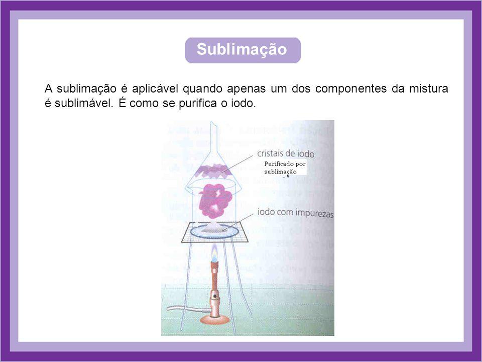 Sublimação A sublimação é aplicável quando apenas um dos componentes da mistura é sublimável.