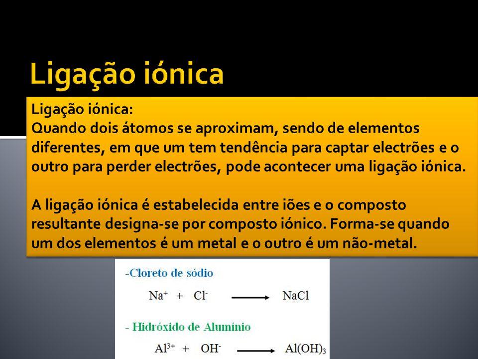 Ligação iónica