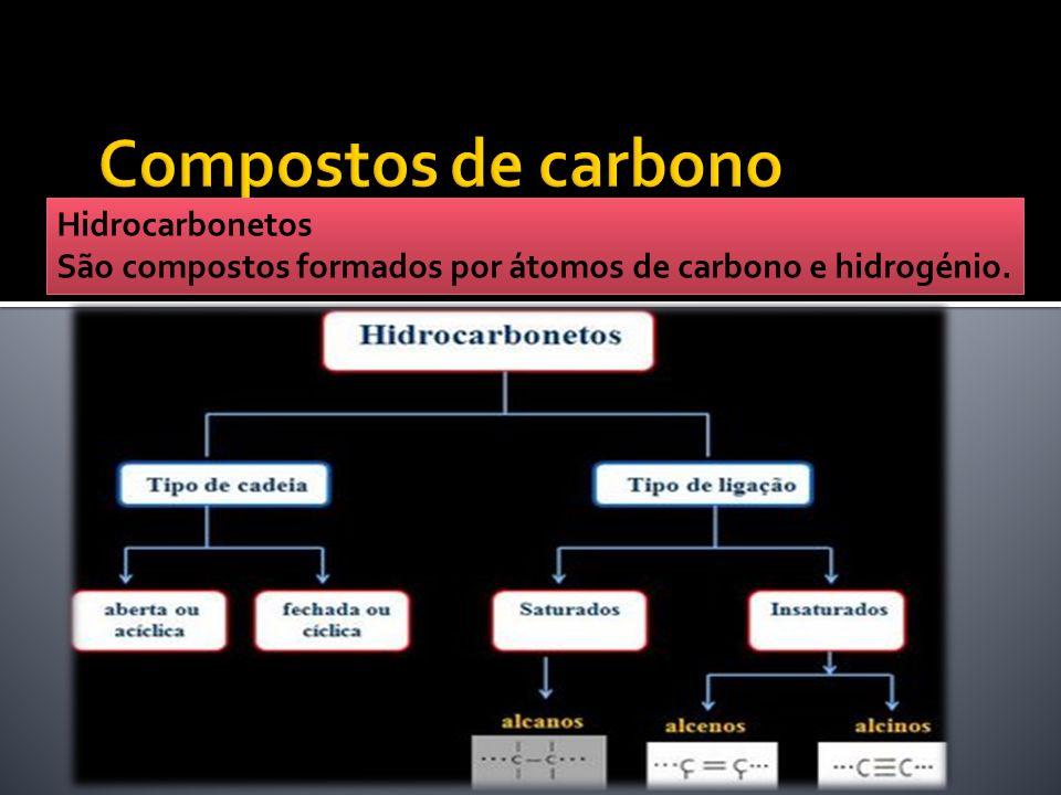 Compostos de carbono Hidrocarbonetos São compostos formados por átomos de carbono e hidrogénio.