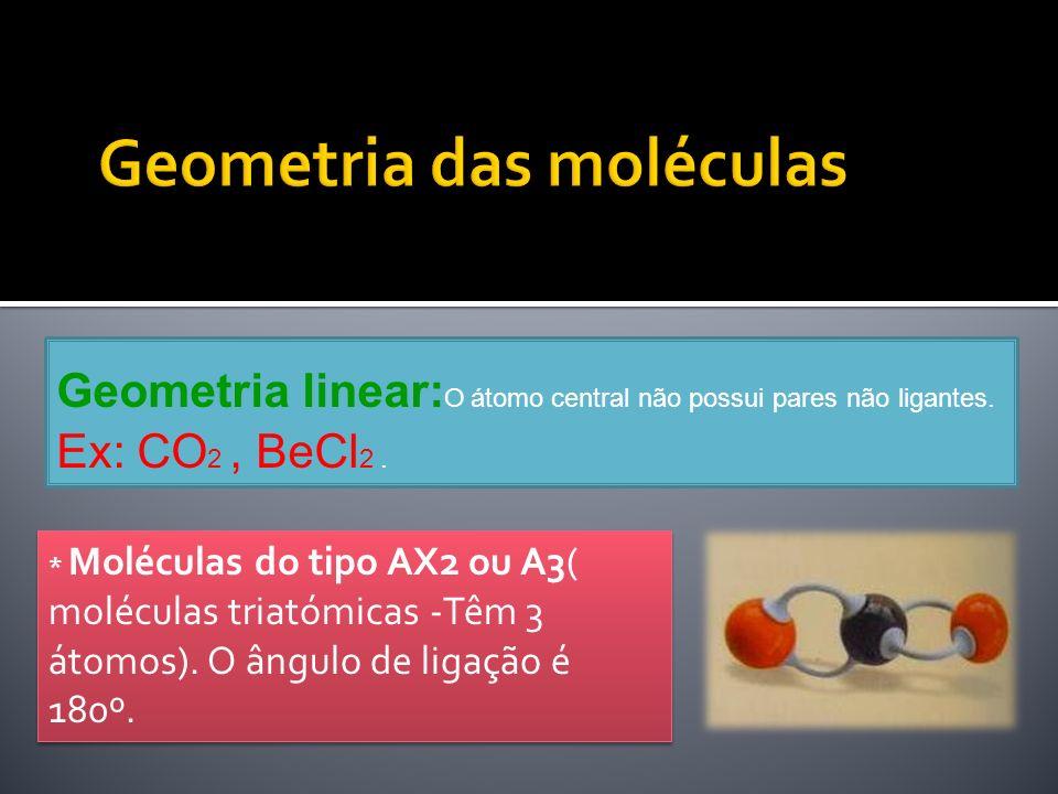 Geometria das moléculas