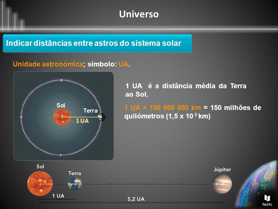 Indicar distâncias entre astros do sistema solar