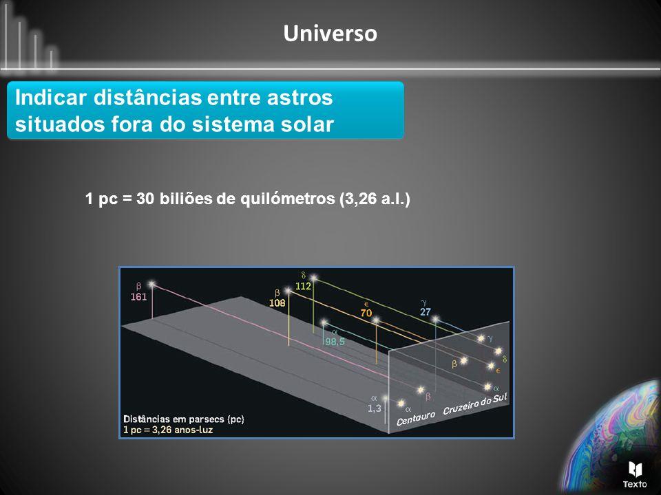 1 pc = 30 biliões de quilómetros (3,26 a.l.)