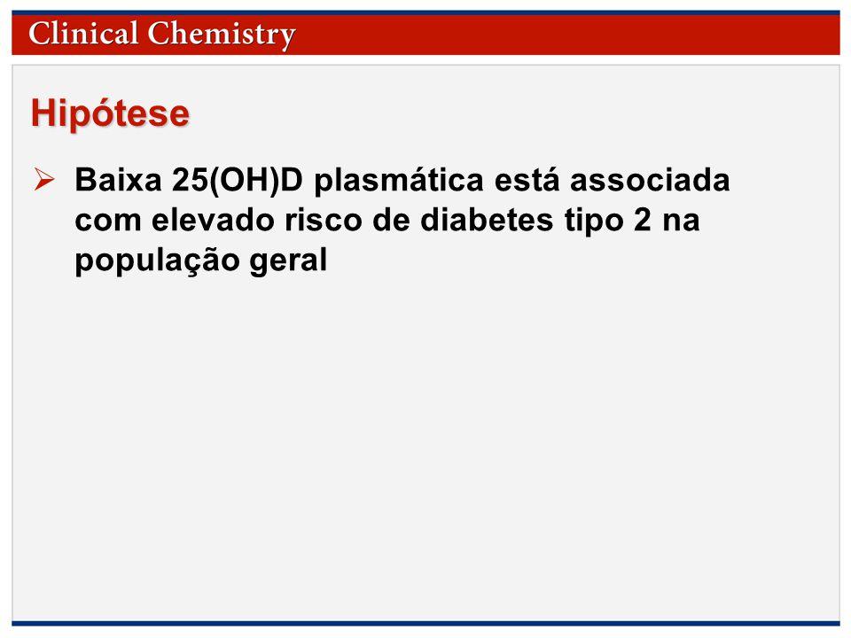 Hipótese Baixa 25(OH)D plasmática está associada com elevado risco de diabetes tipo 2 na população geral.