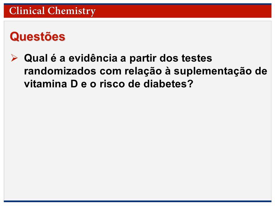 Questões Qual é a evidência a partir dos testes randomizados com relação à suplementação de vitamina D e o risco de diabetes
