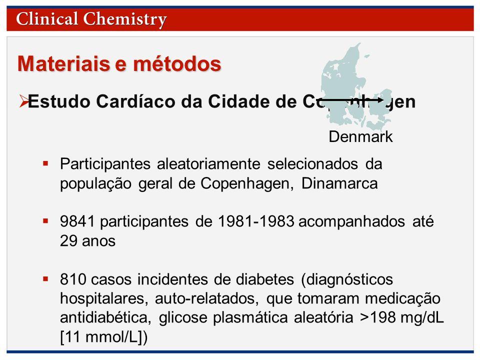 Materiais e métodos Estudo Cardíaco da Cidade de Copenhagen