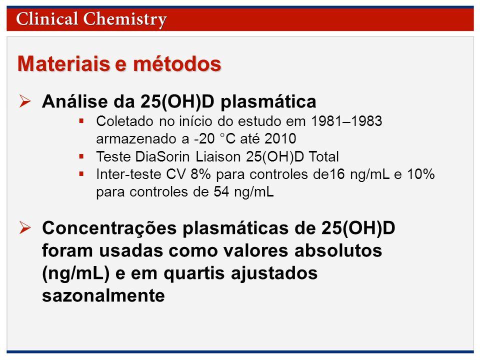 Materiais e métodos Análise da 25(OH)D plasmática