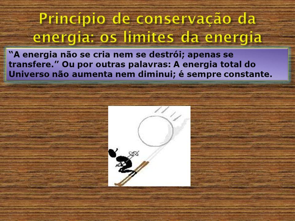 Princípio de conservação da energia: os limites da energia