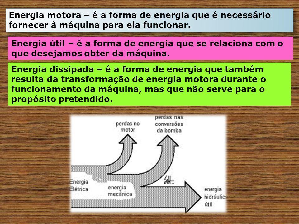 Energia motora – é a forma de energia que é necessário fornecer à máquina para ela funcionar.
