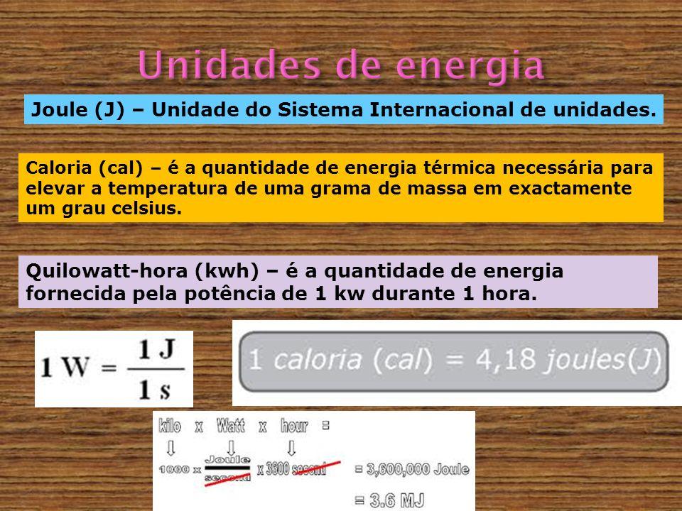 Unidades de energia Joule (J) – Unidade do Sistema Internacional de unidades.