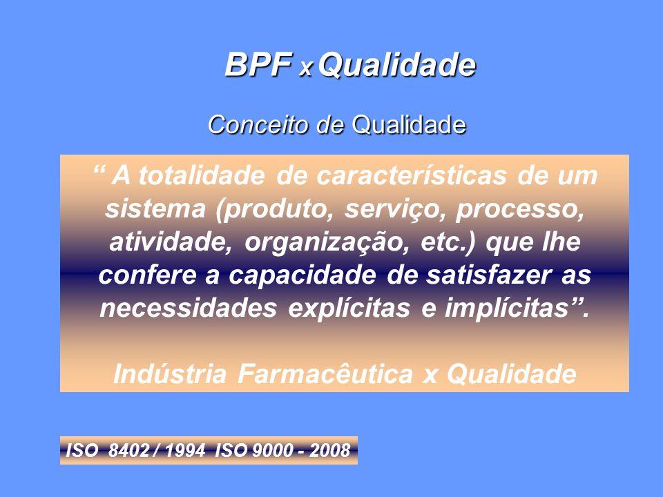 Indústria Farmacêutica x Qualidade