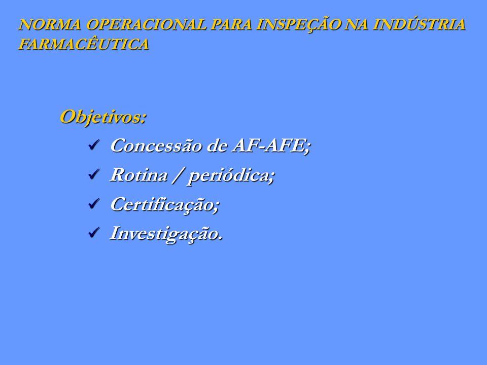 Objetivos: Concessão de AF-AFE; Rotina / periódica; Certificação;