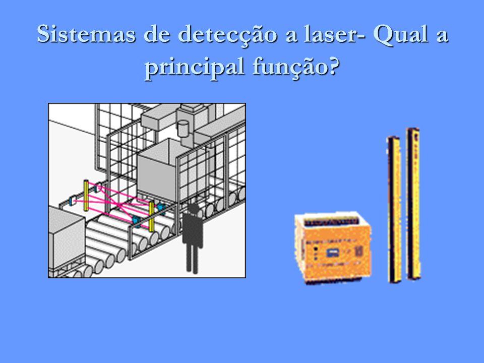Sistemas de detecção a laser- Qual a principal função