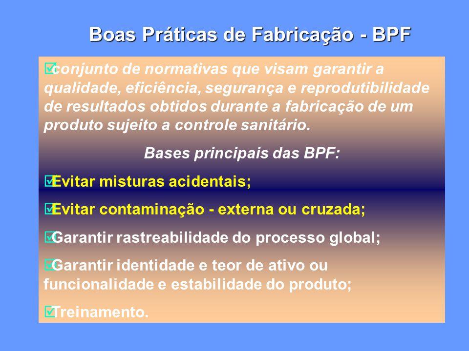 Bases principais das BPF: