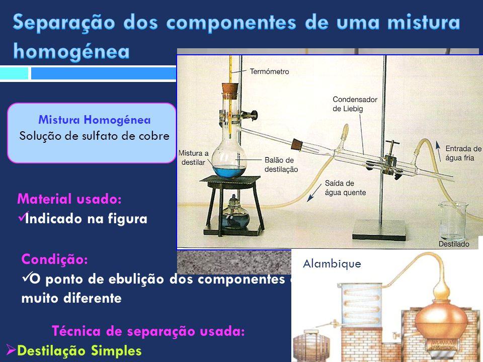 Solução de sulfato de cobre