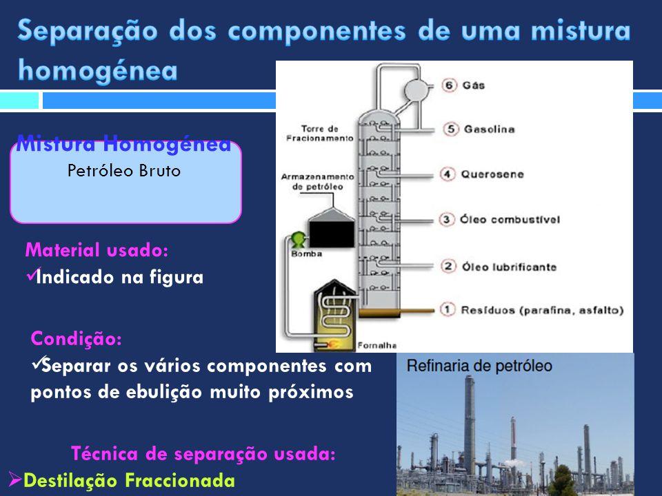 Separação dos componentes de uma mistura homogénea