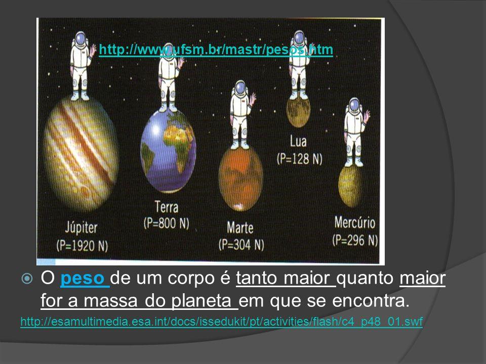 http://www.ufsm.br/mastr/pesos.htm O peso de um corpo é tanto maior quanto maior for a massa do planeta em que se encontra.