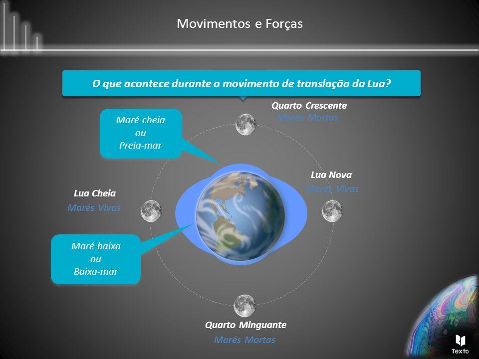 O que acontece durante o movimento de translação da Lua