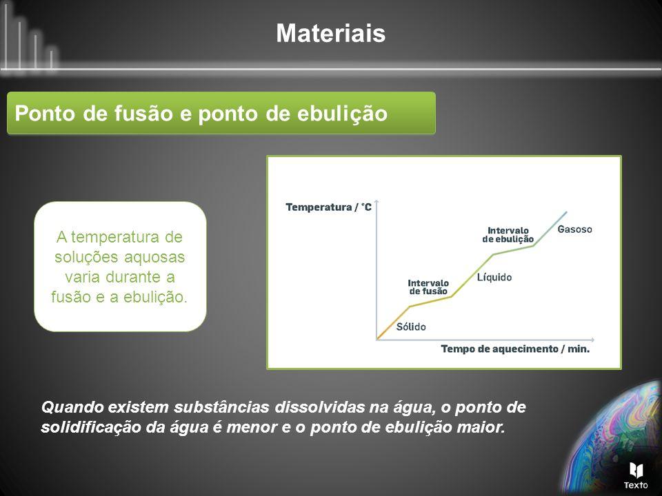A temperatura de soluções aquosas varia durante a fusão e a ebulição.