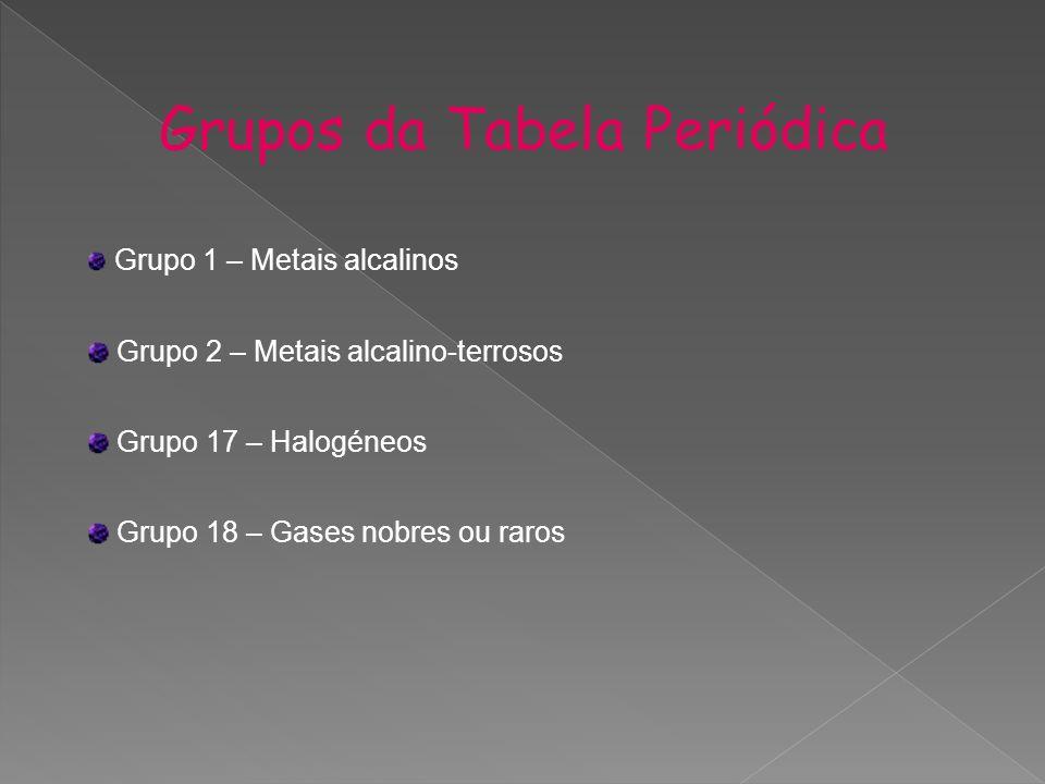 Grupos da Tabela Periódica