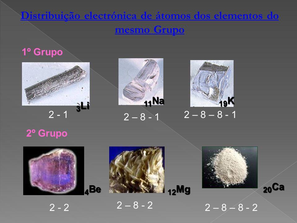 Distribuição electrónica de átomos dos elementos do mesmo Grupo