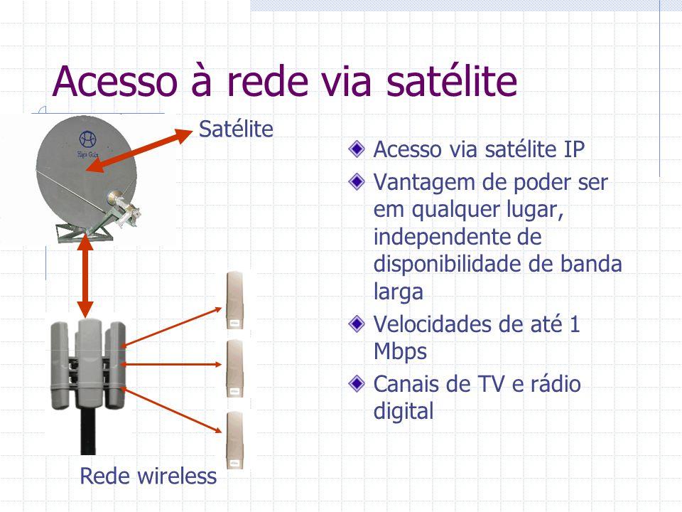 Acesso à rede via satélite