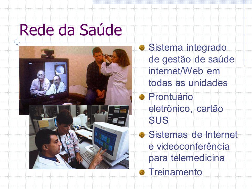 Rede da Saúde Sistema integrado de gestão de saúde internet/Web em todas as unidades. Prontuário eletrônico, cartão SUS.