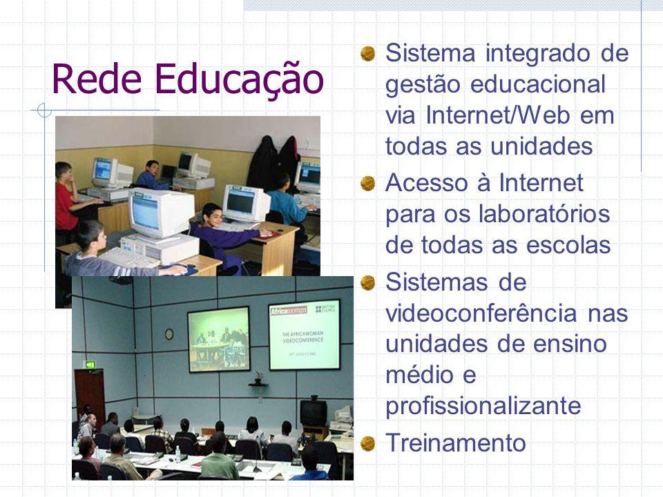 Rede Educação Sistema integrado de gestão educacional via Internet/Web em todas as unidades.