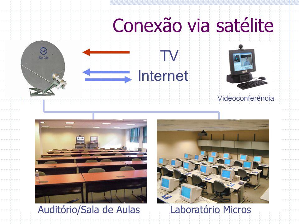 Conexão via satélite TV Internet Auditório/Sala de Aulas