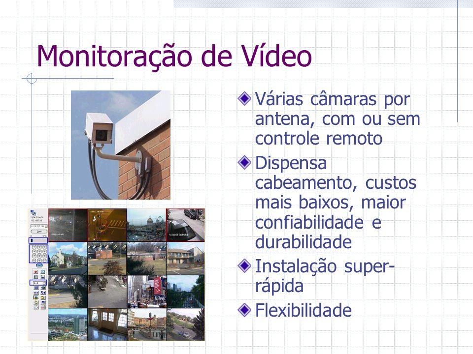 Monitoração de Vídeo Várias câmaras por antena, com ou sem controle remoto.