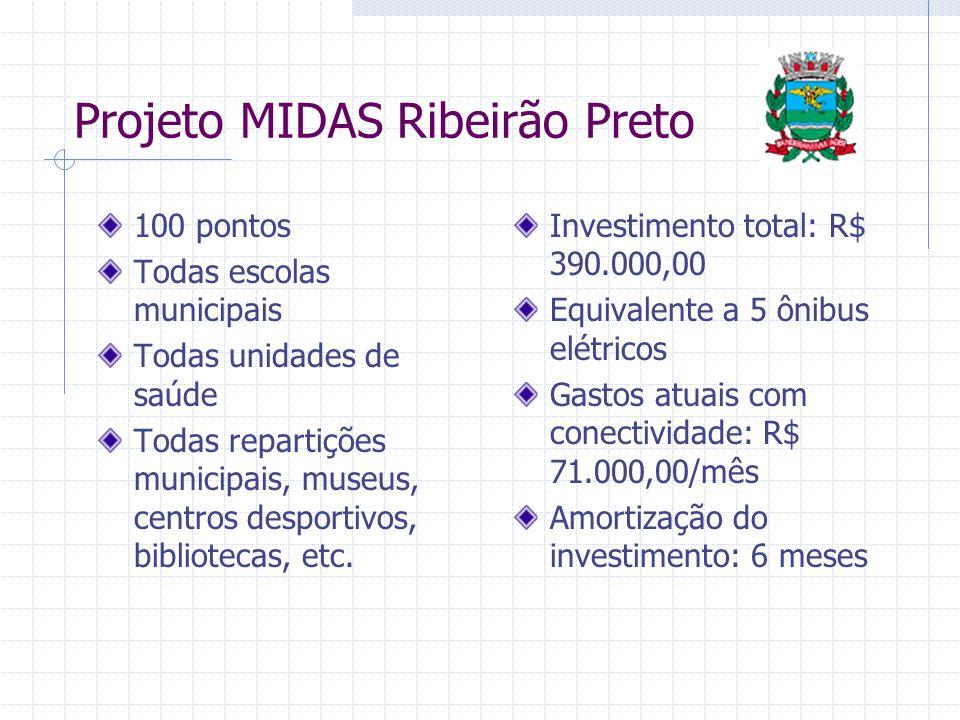 Projeto MIDAS Ribeirão Preto