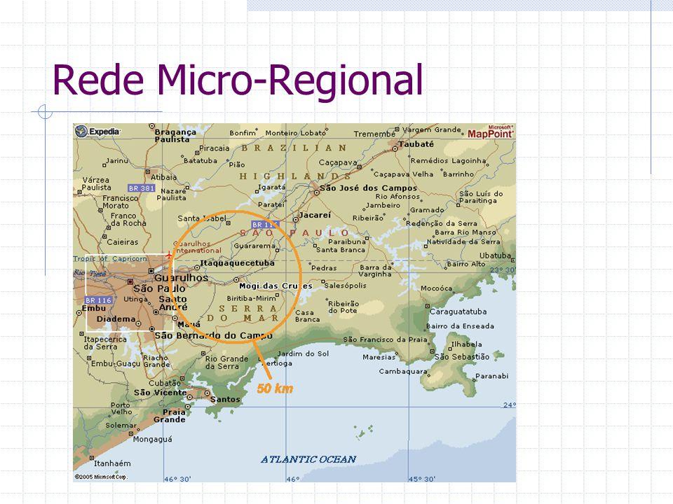 Rede Micro-Regional