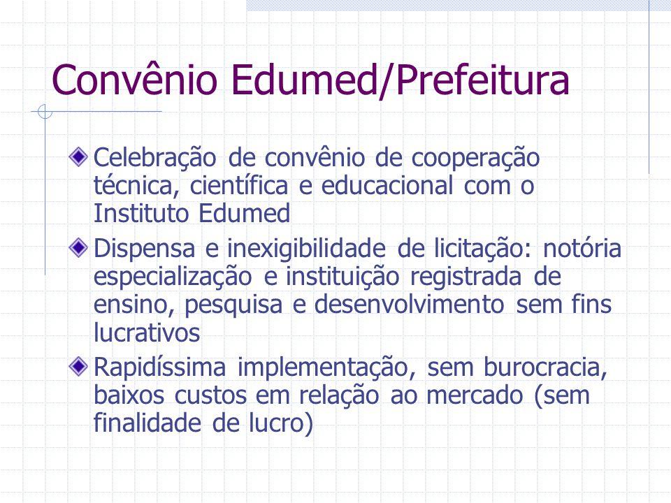 Convênio Edumed/Prefeitura