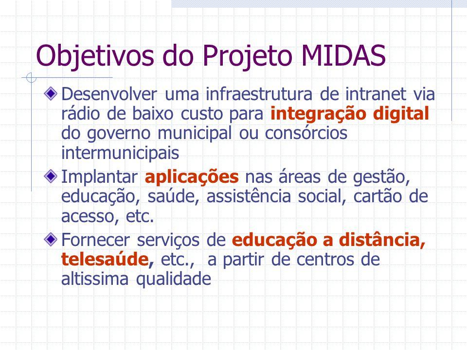 Objetivos do Projeto MIDAS