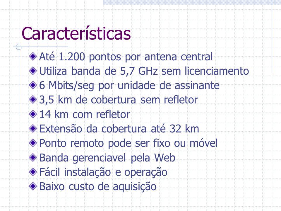 Características Até 1.200 pontos por antena central