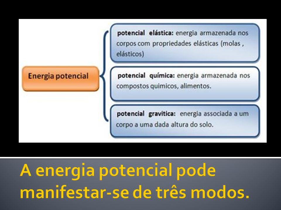 A energia potencial pode manifestar-se de três modos.