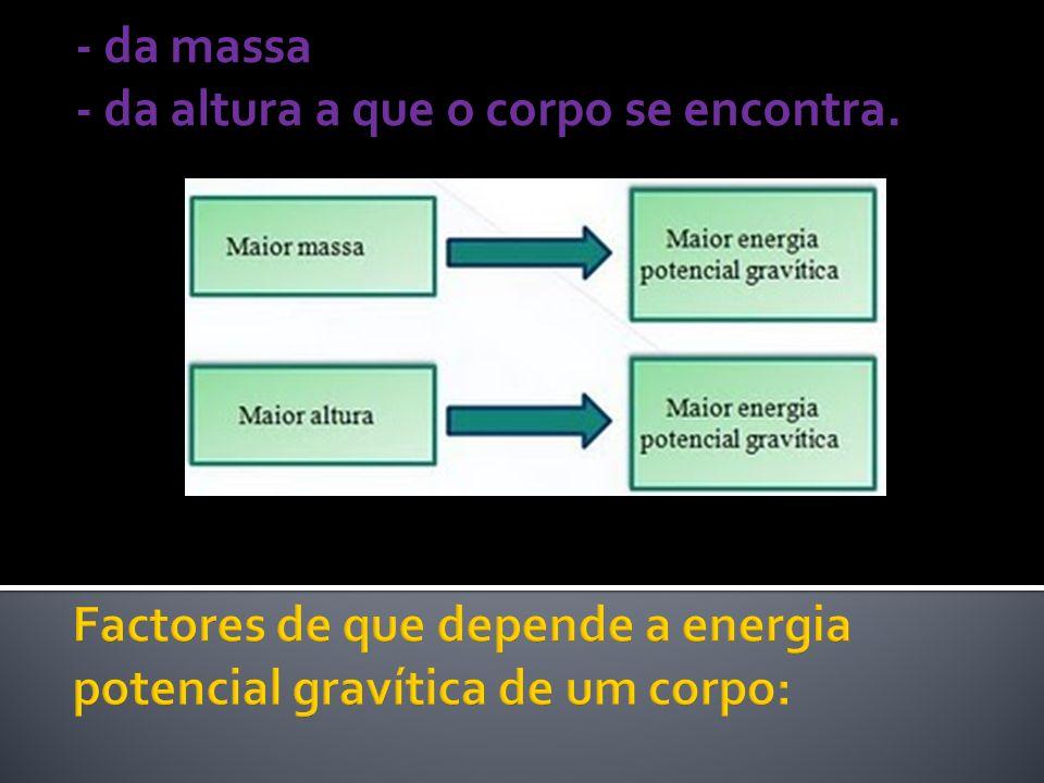 Factores de que depende a energia potencial gravítica de um corpo: