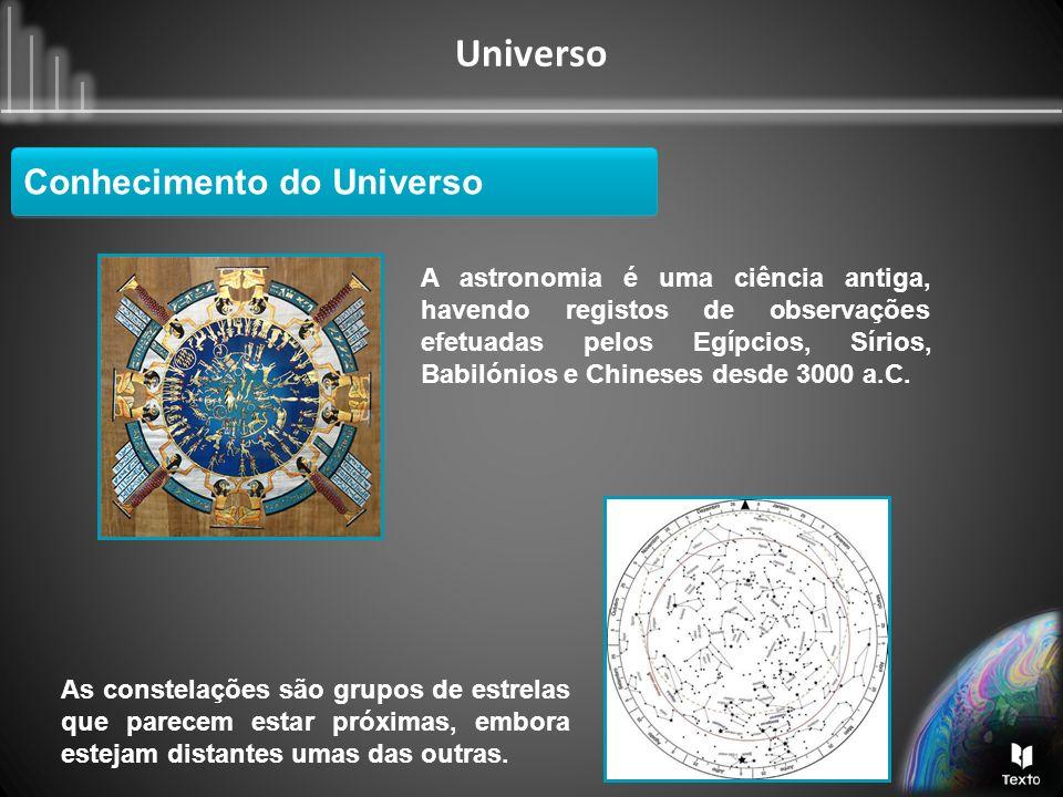 Conhecimento do Universo