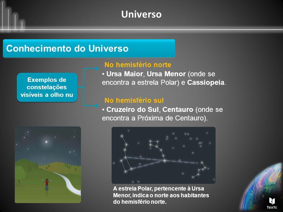 Exemplos de constelações visíveis a olho nu