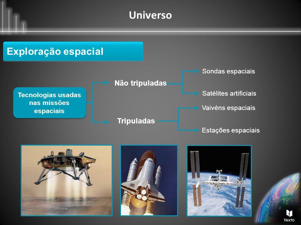Tecnologias usadas nas missões espaciais
