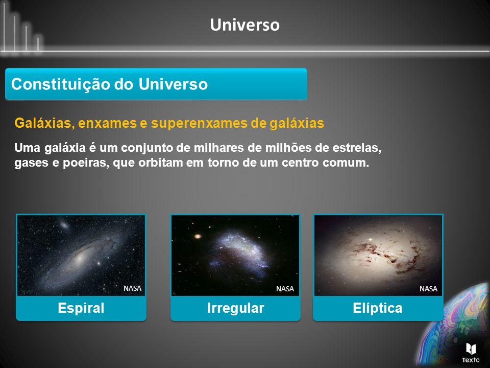 Constituição do Universo