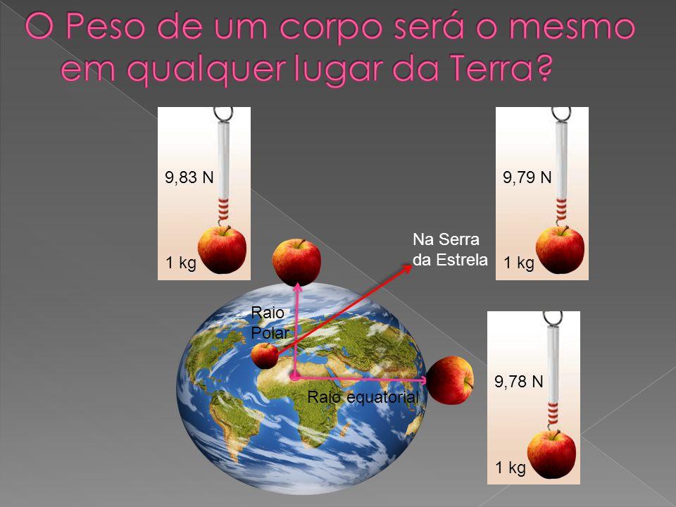 O Peso de um corpo será o mesmo em qualquer lugar da Terra