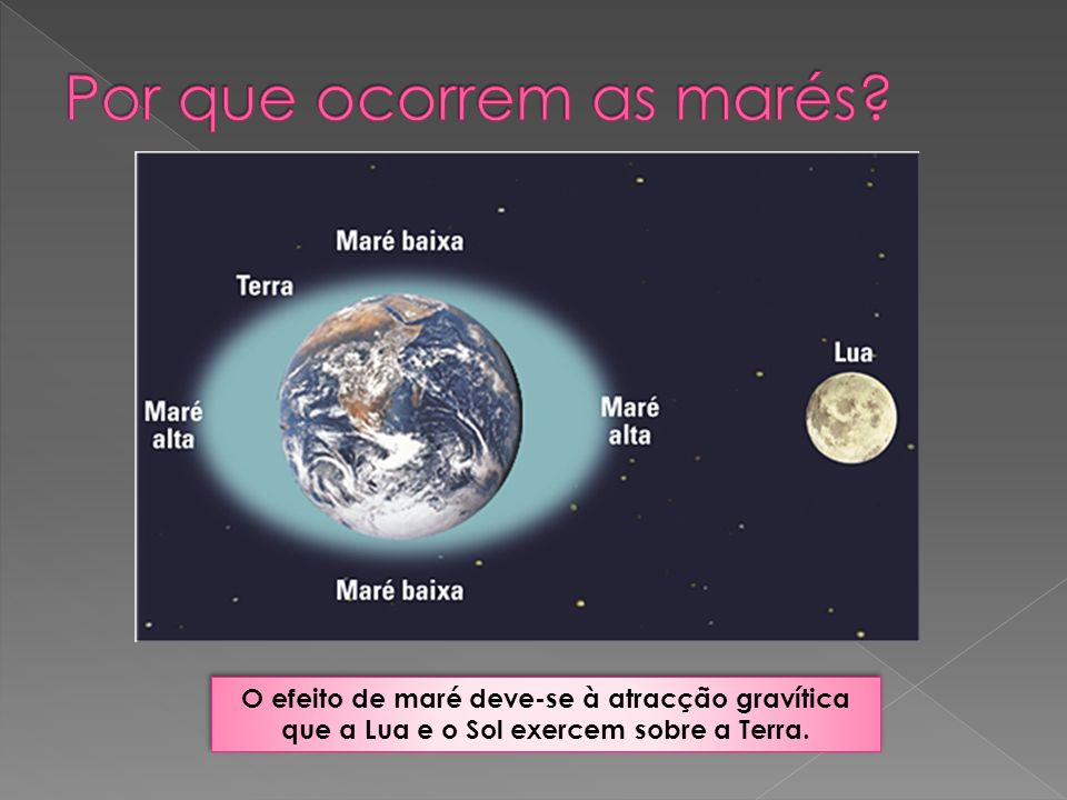 Por que ocorrem as marés