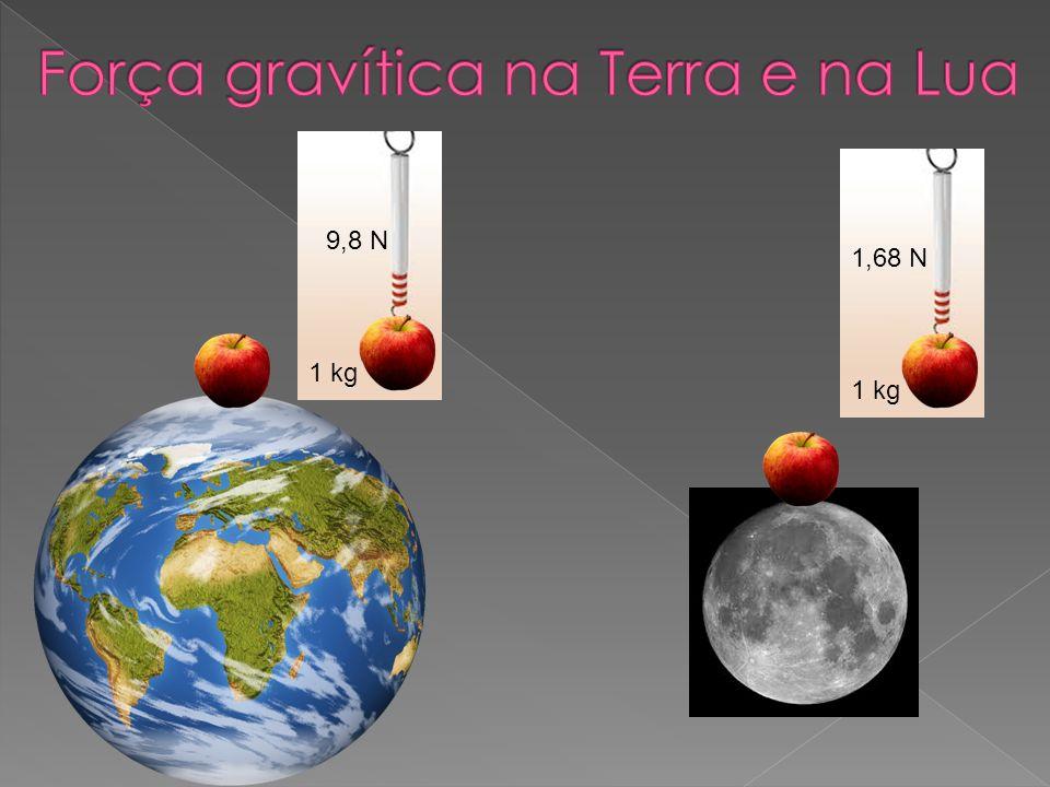 Força gravítica na Terra e na Lua