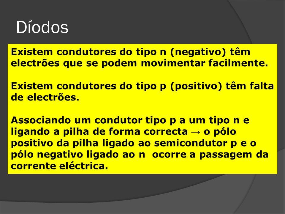 Díodos Existem condutores do tipo n (negativo) têm electrões que se podem movimentar facilmente.