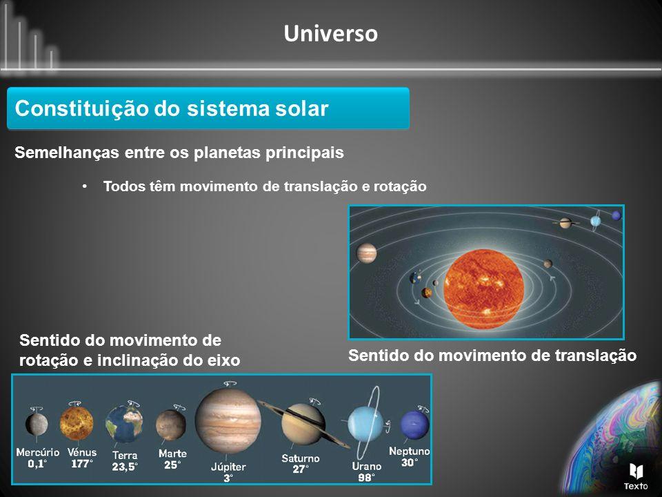 Constituição do sistema solar