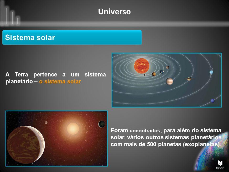 Sistema solarA Terra pertence a um sistema planetário – o sistema solar.