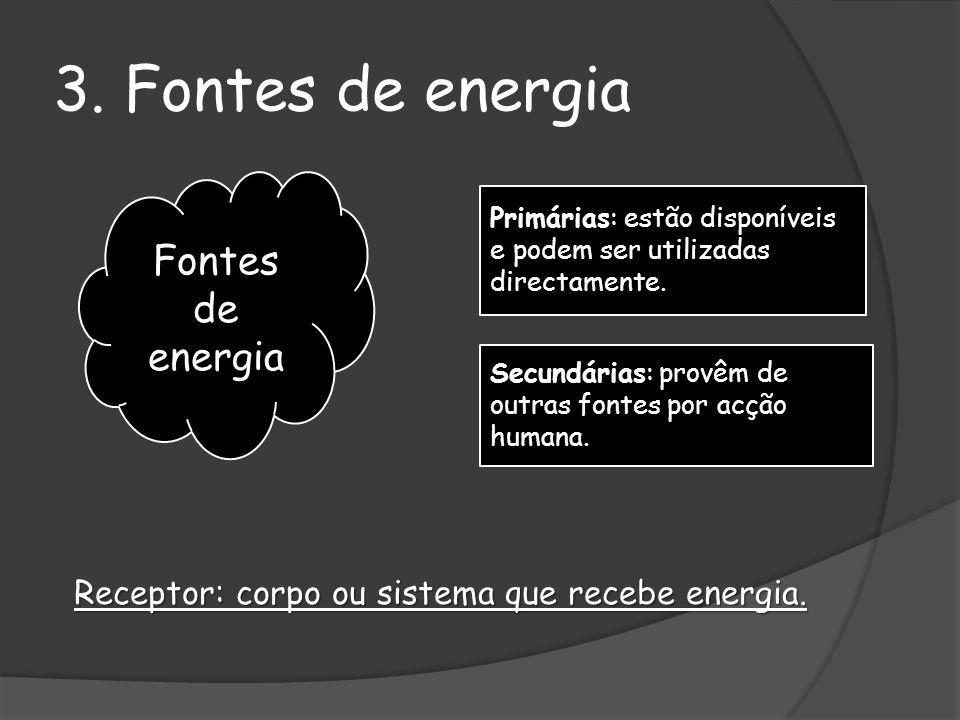 3. Fontes de energia Fontes de energia