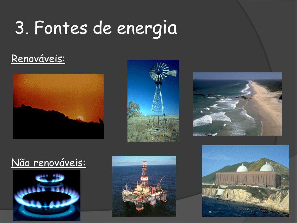 3. Fontes de energia Renováveis: Não renováveis: