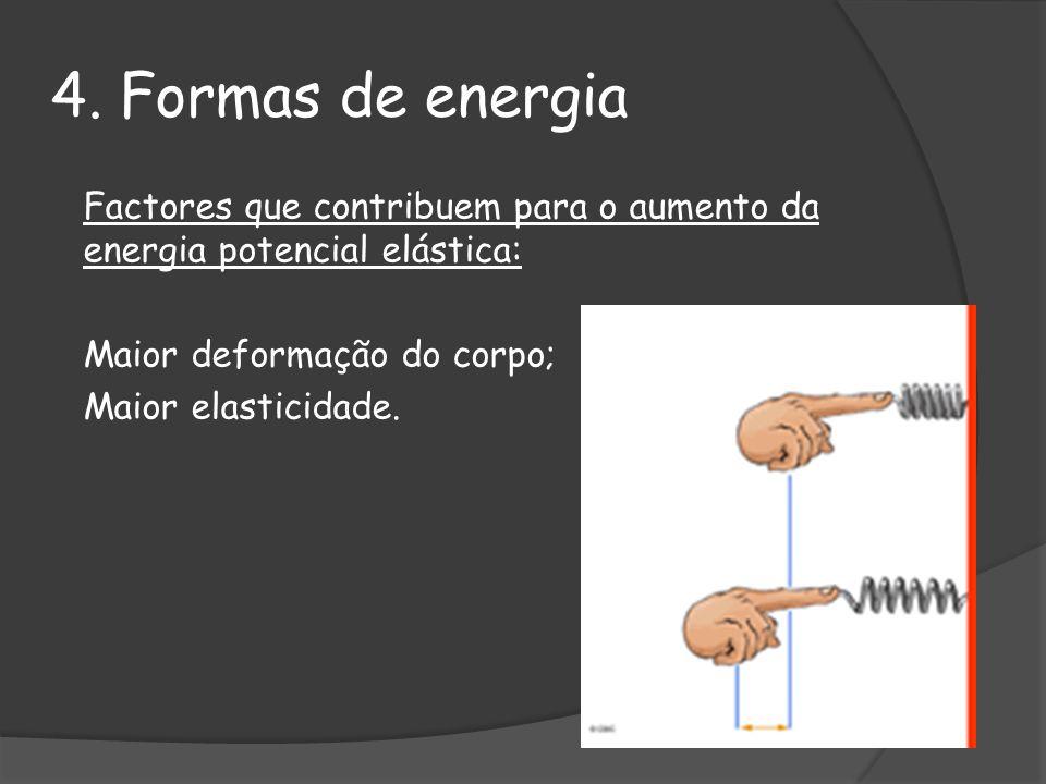 4. Formas de energia Maior deformação do corpo; Maior elasticidade.